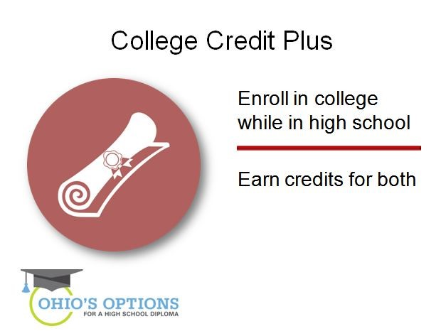 ohio's options - college credit plus