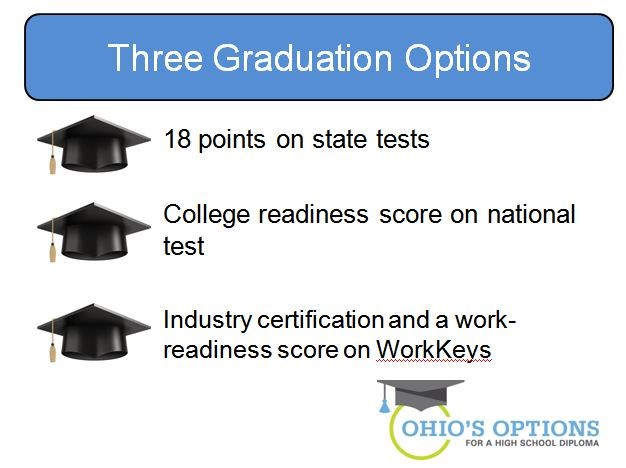 Three Graduation Options